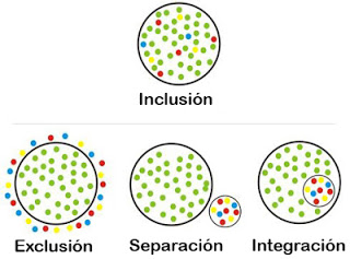 incluyente-copy