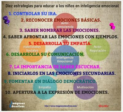 Inteligencia-Emocional-400x363