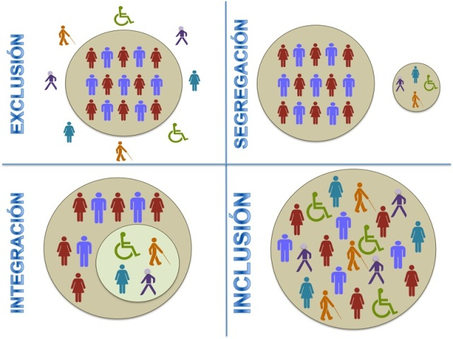 autismodiario.org