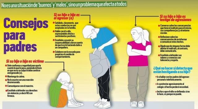 Bullying-consejos-para-los-padres