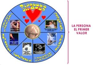 pedagogia-amor1