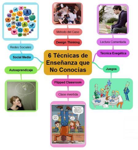 6-Técnicas-de-enseñanza-que-no-conocías