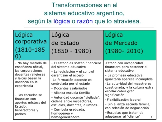 huellas-y-memorias-sobre-el-sistema-educativo-argentino-desde-1810-al-2010-4-728