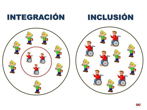 Inclusion-escolar