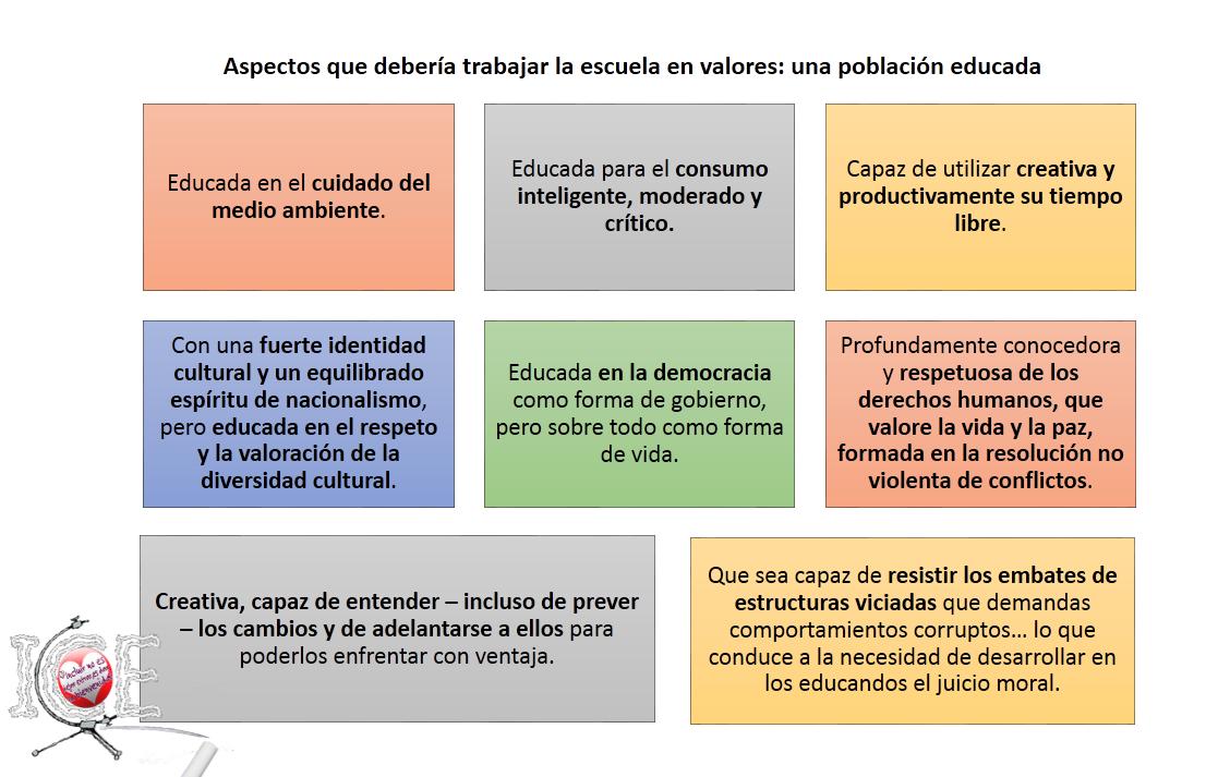 Escuela inclusiva: valores, acogida y convivencia.   Inclusión y ...