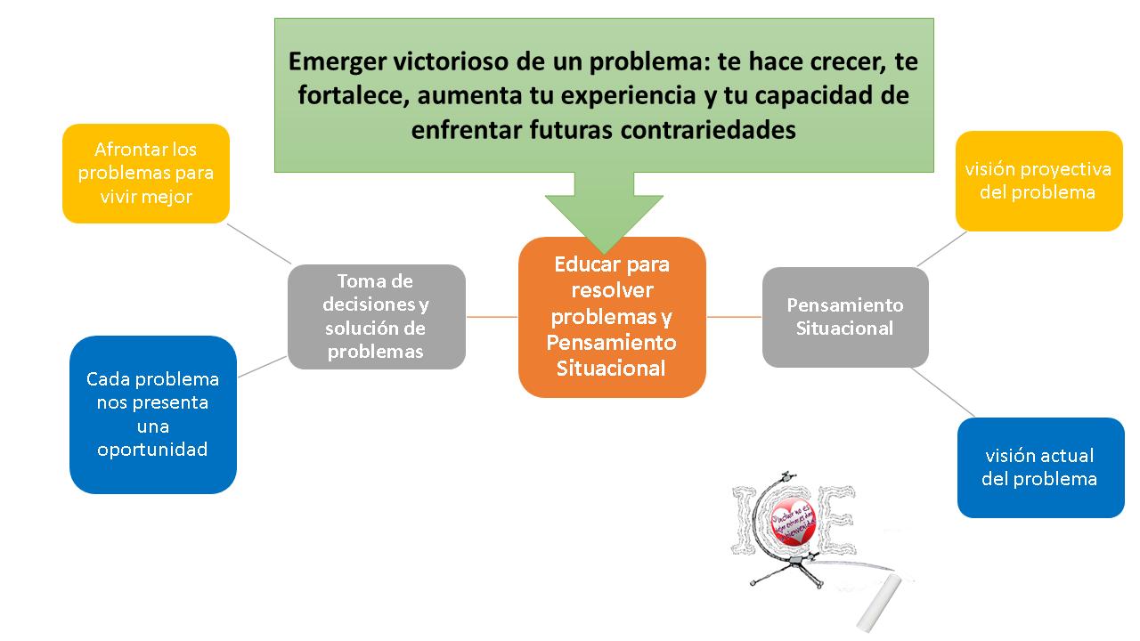 Perspectivas para una mejor calidad educativa educar for Arquitectura para la educacion pdf